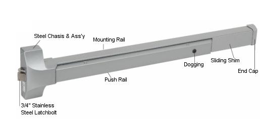 "Panic Bar Rim Exit Device Heavy Duty ALUM Cal-Royal 5000EO36 36/"""