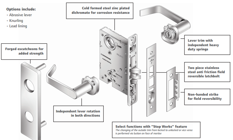 falcon ma series heavy duty mortise locks