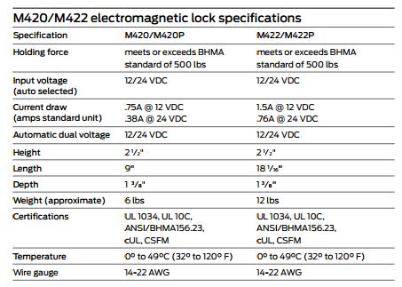 locknetics420.png