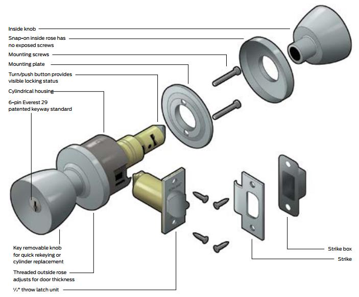 Schlage A Series Orbit Plymouth Grade 2 Cylindrical Lock